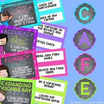 These cafe posters are great for students to refer to during literacy. This includes posters and reading structures.Daily Five Posters
