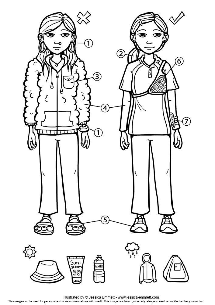 Archery Safety - Clothing (2014)