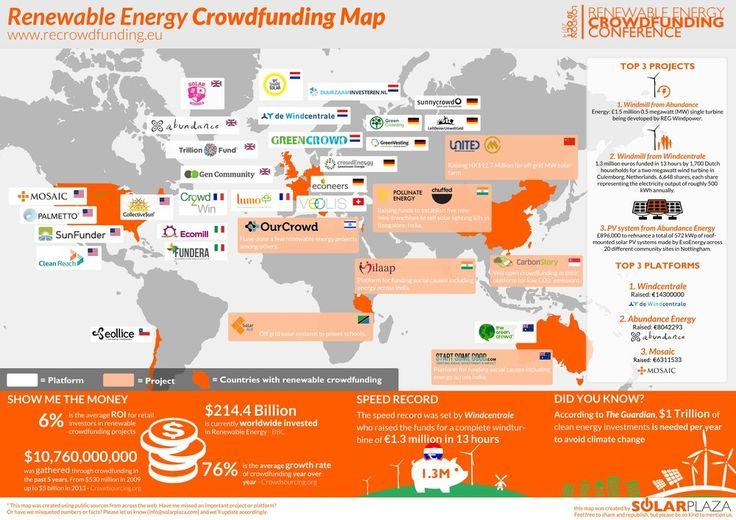 Renewable Energy Crowdfunding World Map (UPDATE) — Renewable Energy Crowdfunding Conference