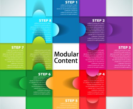 Modular Content – Creative Repurposing for Content Marketing