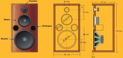Las cajas o gabinetes acústicos, también conocidas como bafles, son cajas de madera y en algunos casos en plástico que ayudan a dar la sonoridad adecuada a los parlantes o bocinas. Deben ser hechas con medidas calculadas dependiendo del tamaño,...