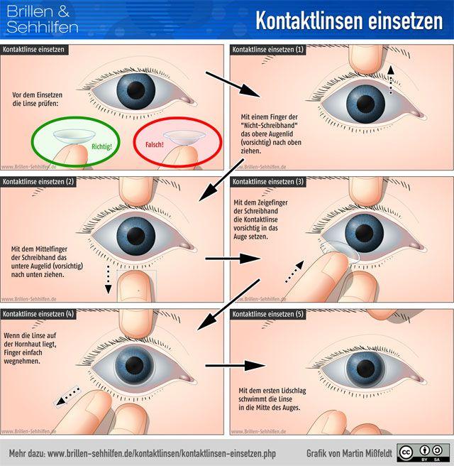 Kleine Infografik zum Thema Kontaktlinsen einsetzen.