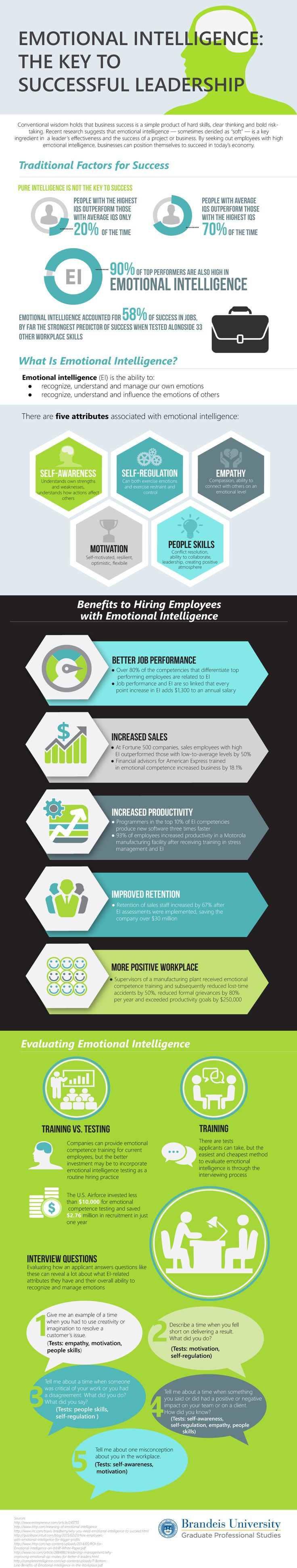 receptionist sample resume%0A Emotional Intelligence  The Key To Successful Leadership  Infographic   Leadership