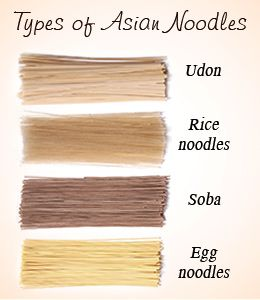 Types Of Asian Noodles 82