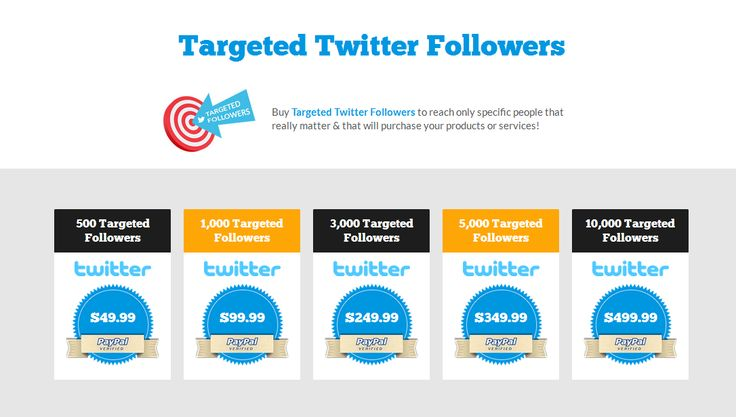 TweetAngels - Buy Targeted Twitter Followers to reach your audience #twitter #twitterfollowers #socialmedia