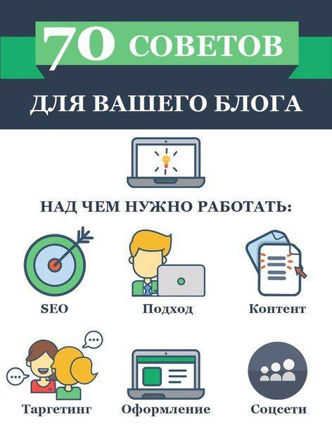 http://liice.info Доказано, что ведение собственного блога благоприятно для любой компании. Это увеличивает число потенциальных клиентов на 130% и в 7 раз повышает естественный трафик сайта. Такие...