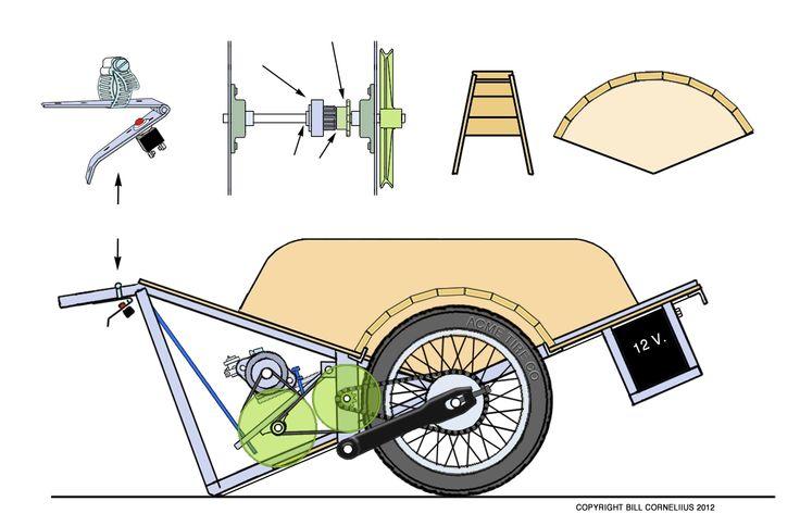 Wheelbarrow Notes
