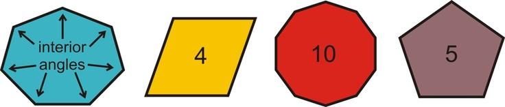 What if you were given an equiangular seven-sided convex polygon? How could you determine the measure of its interior angles? #CK12 #ConvexPolygons