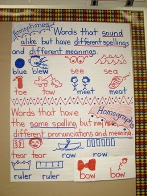 Worksheets Word Wise  With Synonym ,antonym,homophone 1000 images about language arts synonyms antonyms homonyms on synonym and homophone charts