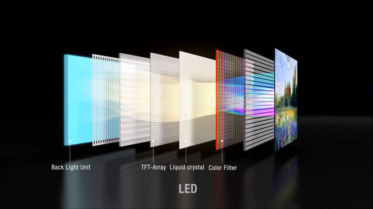 TV Buying Guide Part 3: What are Quantum Dot TVs? - http://www.newsandroid.info/2017/05/01/tv-buying-guide-part-3-what-are-quantum-dot-tvs/