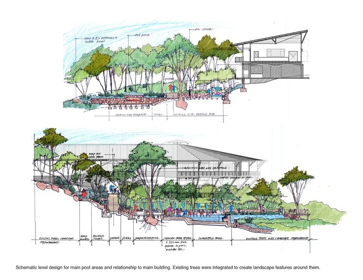 16 best images about sketches and drawings landscape for Landscape design sketches