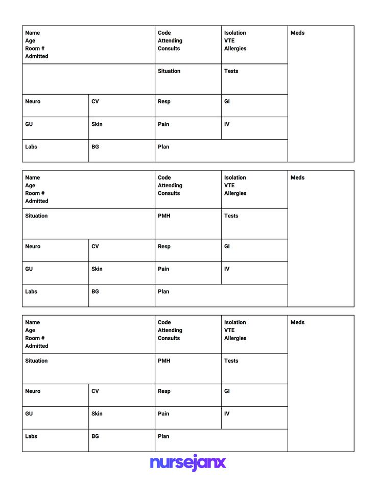 Amazing image pertaining to printable nurse report sheets