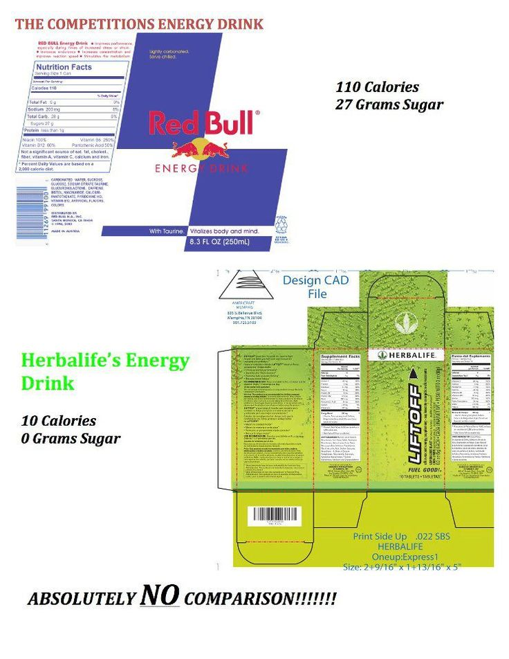 Safe Energy!! GoHerbalife.com/sglynn/en-US #1Nutrition Co in the world! Message me for your custom plan! sglynn08@yahoo.com