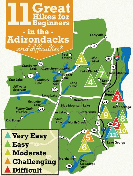 Beginner Hikes In The Adirondacks - A guide to 11 great hikes in the Adirondack Mountains. Click here to learn more!