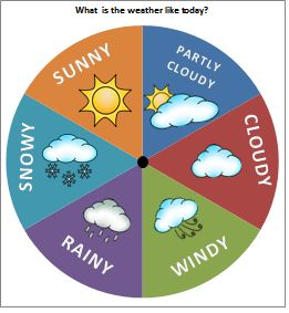 Fun idea to help teach children about weather and the ...