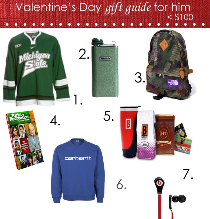 Valentines gift guide for him under $100