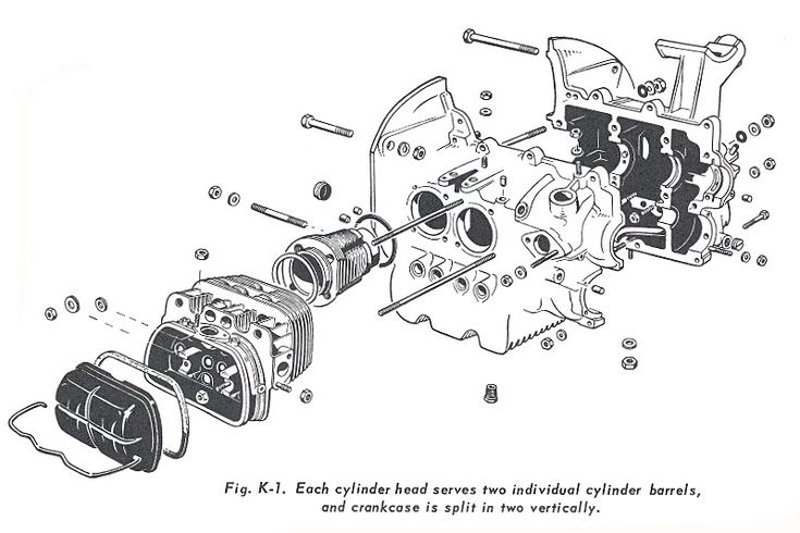 Exploded view of the hp motor bus and beetle