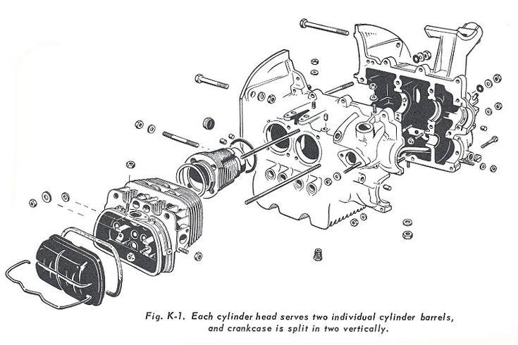 33 best volkswagen 412 images on pinterest bugs carriage house rh pinterest com VW Oil System Diagram VW Engine Wiring Diagram