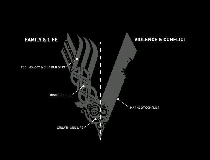 Danish Viking Symbols From The Vikings Tv Show picture