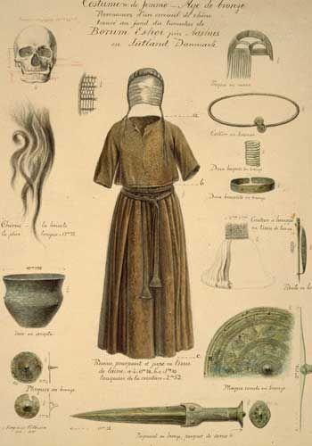 Here lay the dead at the excavation of Borum Eshøj in 1875 | a couple sketchings of the finds | National Museum of Denmark