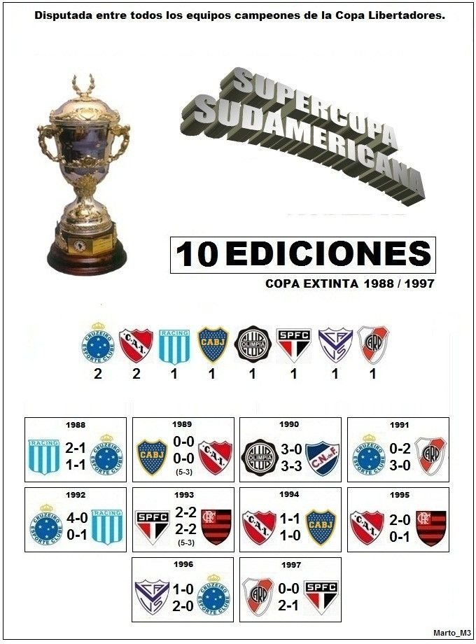 Image result for supercopa sudamericana