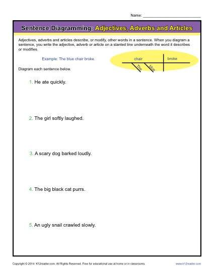 Diagramming Sentences Worksheets  Adjectives  Adverbs And Articles