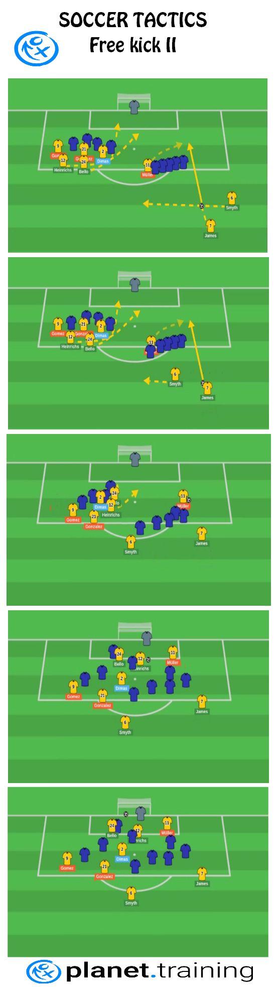 soccer / football tactics, drills, exercises  soccer / football coaching