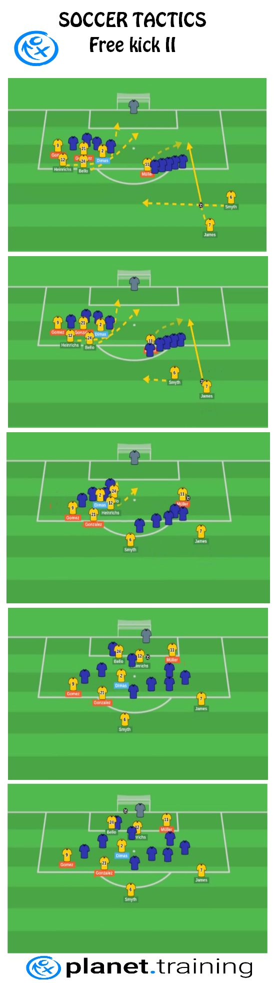 soccer / football tactics, drills, exercises  soccer / football coaching
