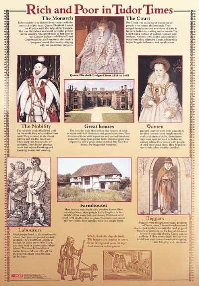 Rich And Poor In Tudors Times Tudors Pinterest