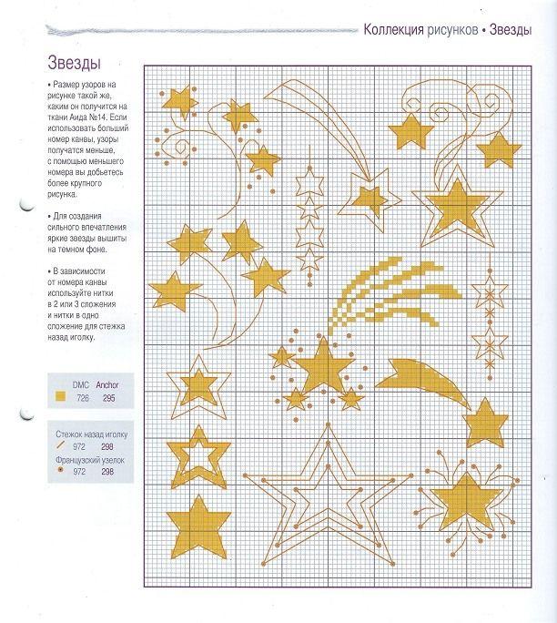 arts and craft books: counted cross stitch kits | make handmade, crochet, craft