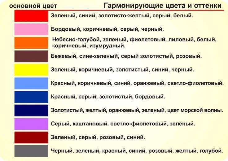 Таблица сочетания цветов картинки