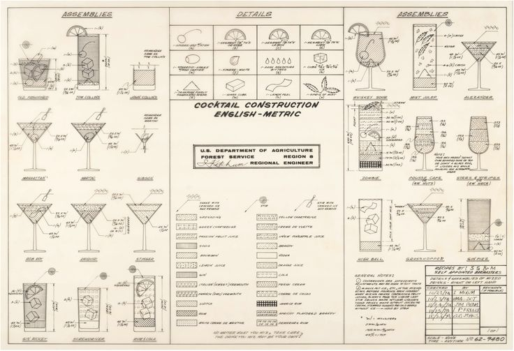 Print Collection - Cocktail Construction Chart