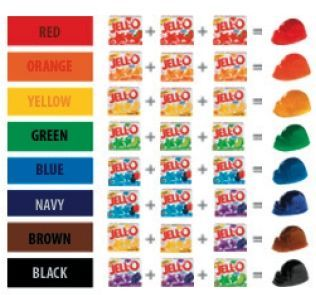 JELLO Color Chart for Mixing