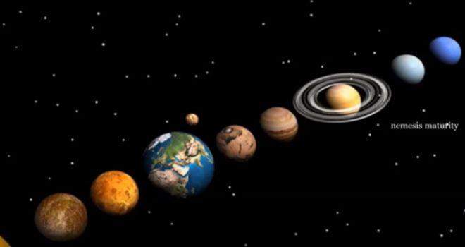 Imagenes De Todos Los Planetas Con Sus Nombres Celestial Bodies Convenience Store Products Celestial