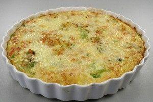 Grøntsagstærter med billede Endnu en opskrift fra Alletiders Kogebog blandt tusindevis opskrifter.