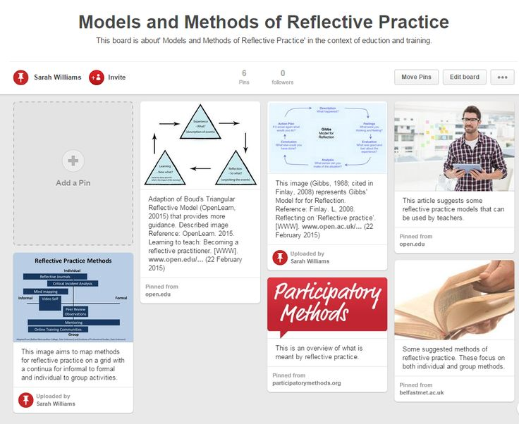 reflective models used by nurses Evidence-based information on models of reflection nursing from hundreds of trustworthy sources for health and social care make better, quicker, evidence based decisions.