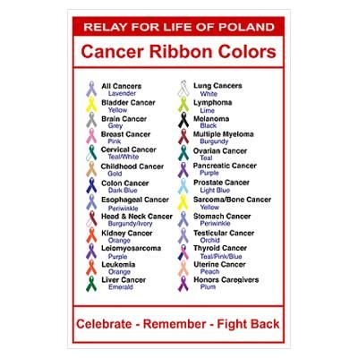 relay for life coloring pages - relay for life cancer ribbon colors poster relay for