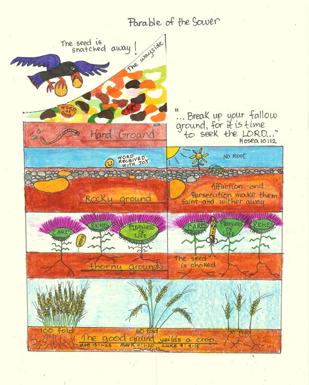shavuot preschool ideas