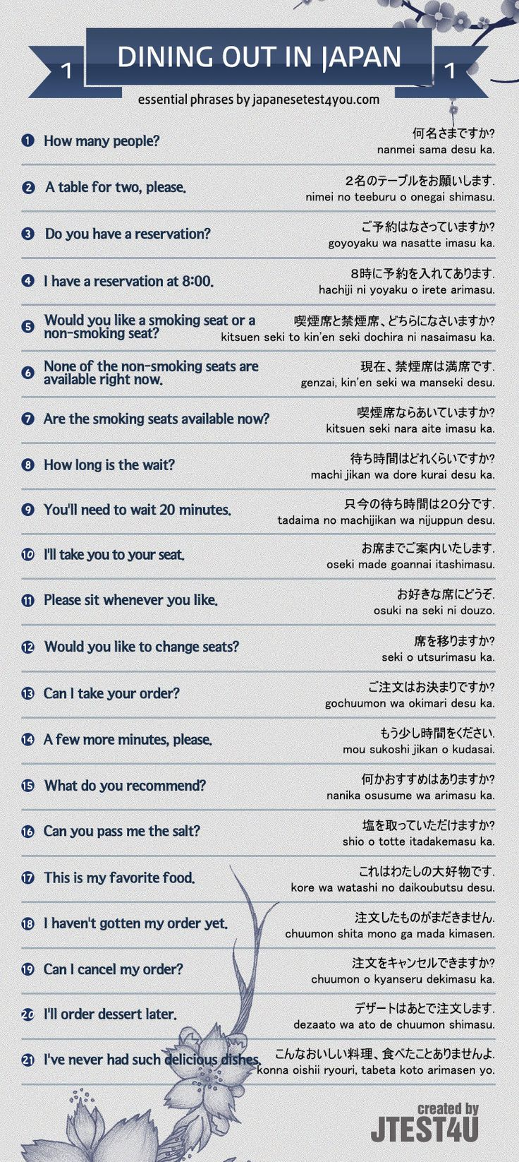 Essential Japanese phrases for dining out part 1. http://japanesetest4you.com/infographic-essential-japanese-phrases-for-dining-out-part-1/