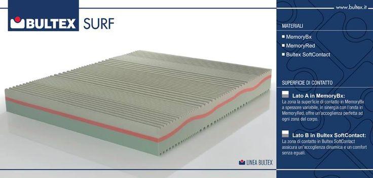 Surf è il materasso della linea Bultex giovane e innovativo.  I tre materiali che ne compongono la struttura hanno uno spessore variabile studiato per creare una superficie dinamica che segue le naturali forme del corpo.