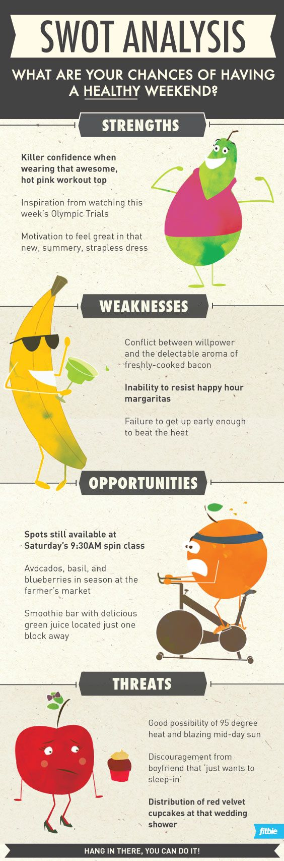 Fitbie Original: What are your chances of having a healthy weekend?: Healthy Analysis, Healthy Weekend, Healthy Lifestyle, Swot Analysis, Healthy Food, Eating Healthy, Velvet Cupcakes, Healthy Recipes, Analysis Infographic