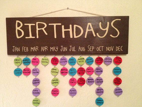 Birthday/Anniversary Reminder Board. $50.00, via Etsy.