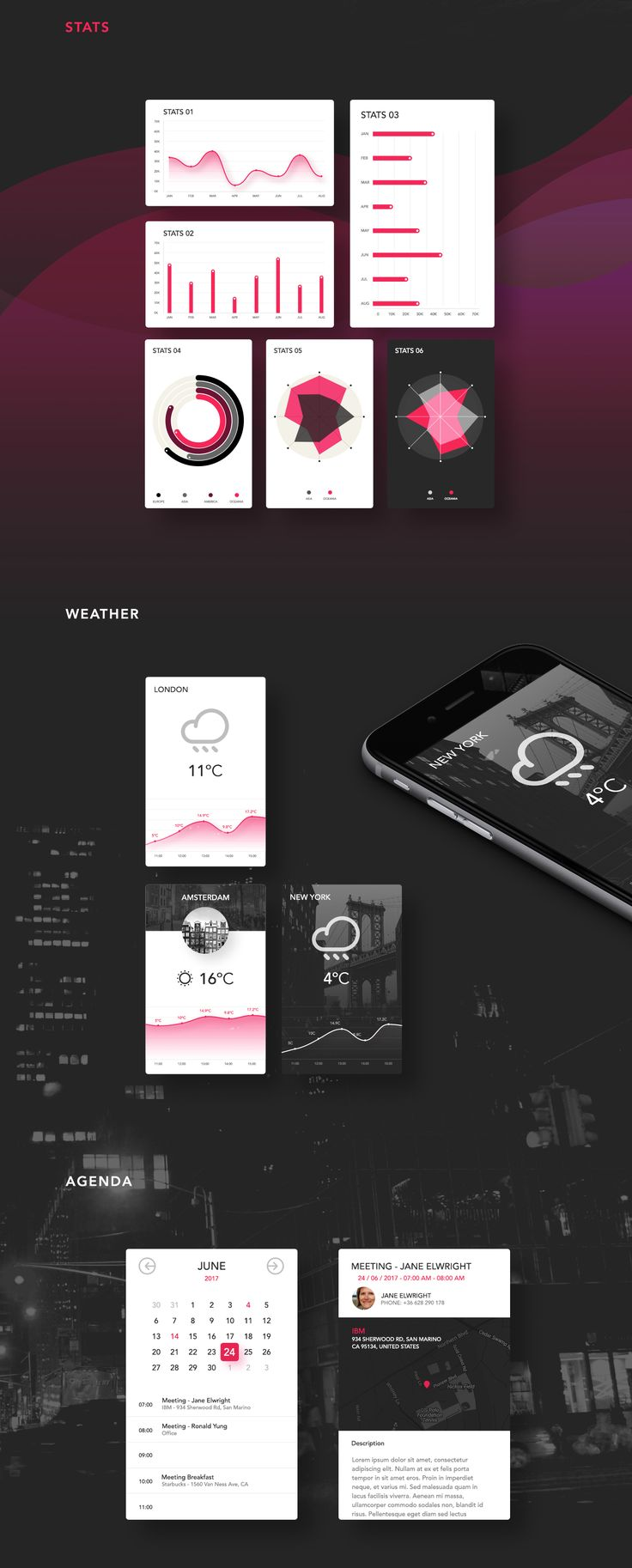 AEREA UI KIT +50 Free elements UI KIT For personal and commercial use. PSD Format
