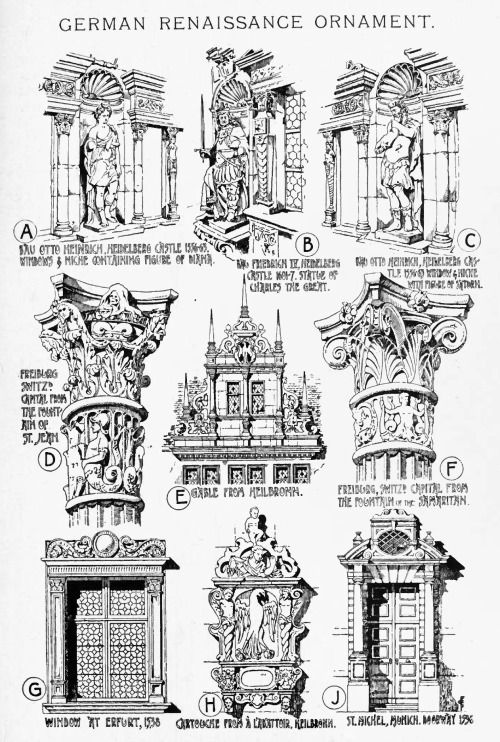 A History of Architecture on the Comparative Method by Sir Banister Fletcher: German Renaissance Ornament