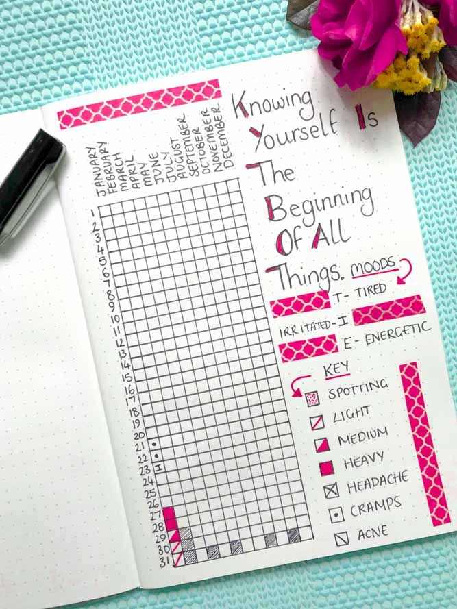 40 Creative Bullet Journal Washi Tape Ideas With Images Bullet