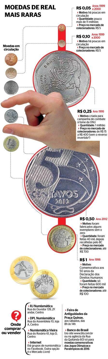 Moedas de centavos de real podem valer uma nota no mercado de colecionadores
