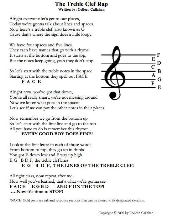 Great for teaching the note names of the Treble Clef!
