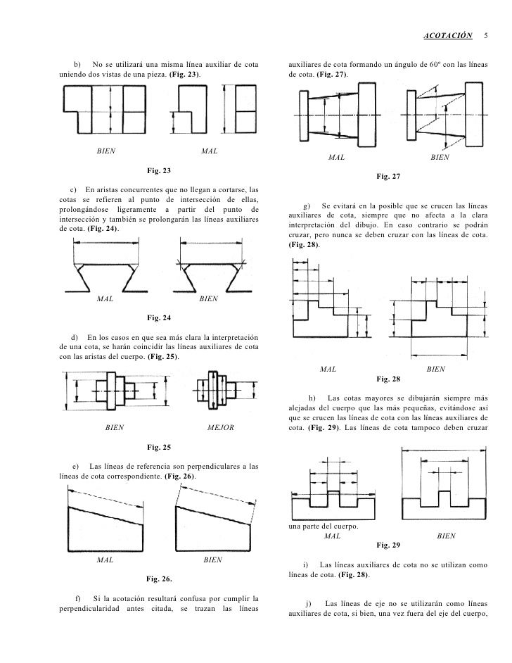 Apuntes De Acotacion Electronica Abc Apuntes