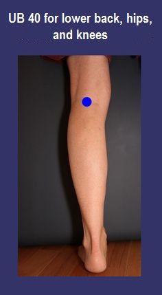 Acupressure - UB 40 for Lower Back, Hips & Knees balancedwomensblog.com