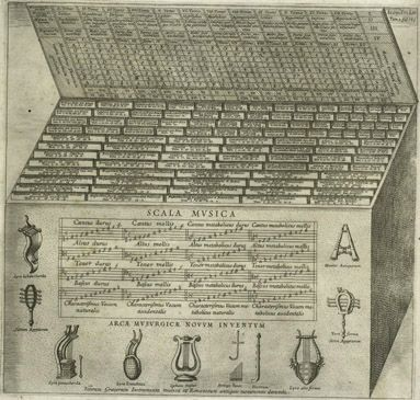 7 best kircher images on pinterest 17th century alchemy and baroque kirchers musarithmic ark an information device capable of composing 4 part polyphonic music fandeluxe Image collections